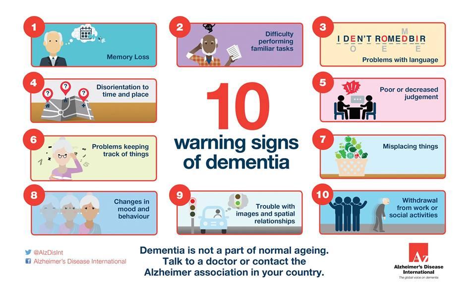 dementia prevention intervention and care pdf